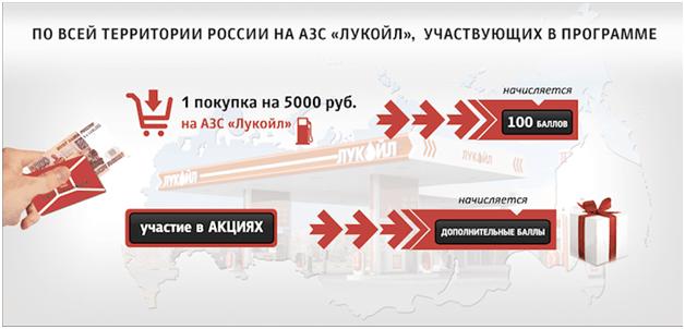 Изображение - Как активировать карту лукойл открытие через интернет 051017_0739_5-1